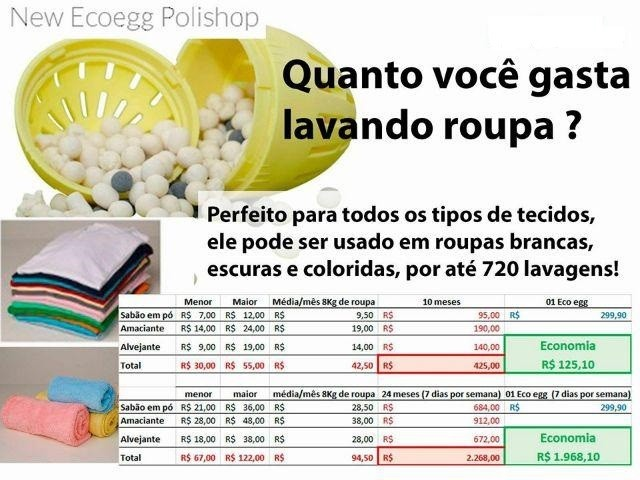 Comprar New Ecoegg Polishop